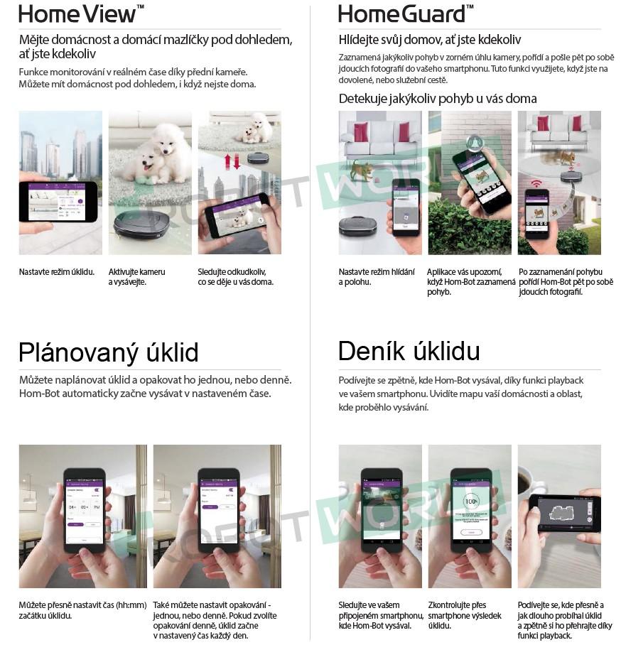 Popis funkcií aplikácie LG Smart ThinQ