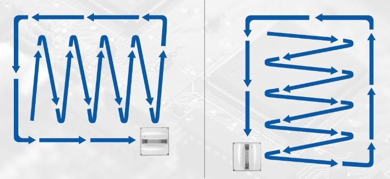 2 druhy pohybu - do tvaru N a Z