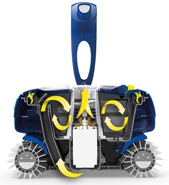 Patentovaná technologie Cyclonic