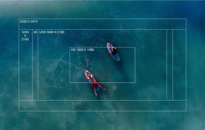 CineCore 2.0 - Profesionálna kvalita obrazu