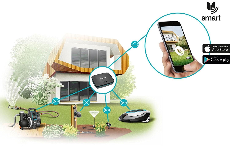Gardena Gateway pre pripojenie sa k smart systému
