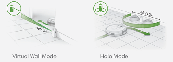 Virtual Wall a Halo
