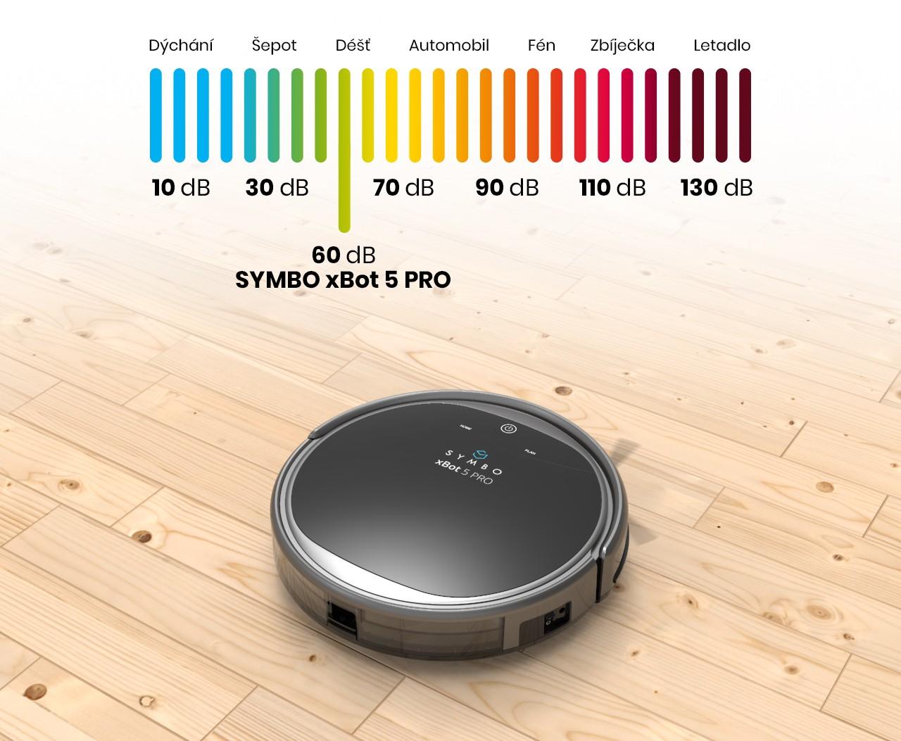 Vysávač s hlučnosťou do 60 dB