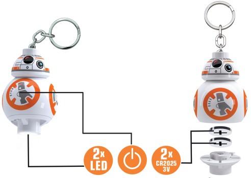 Predstavenie svietiacej figúrky LEGO Star Wars BB-8