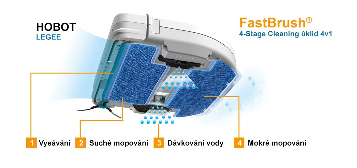 LEGEE 669 upratovanie - FastBrush 4-Stage