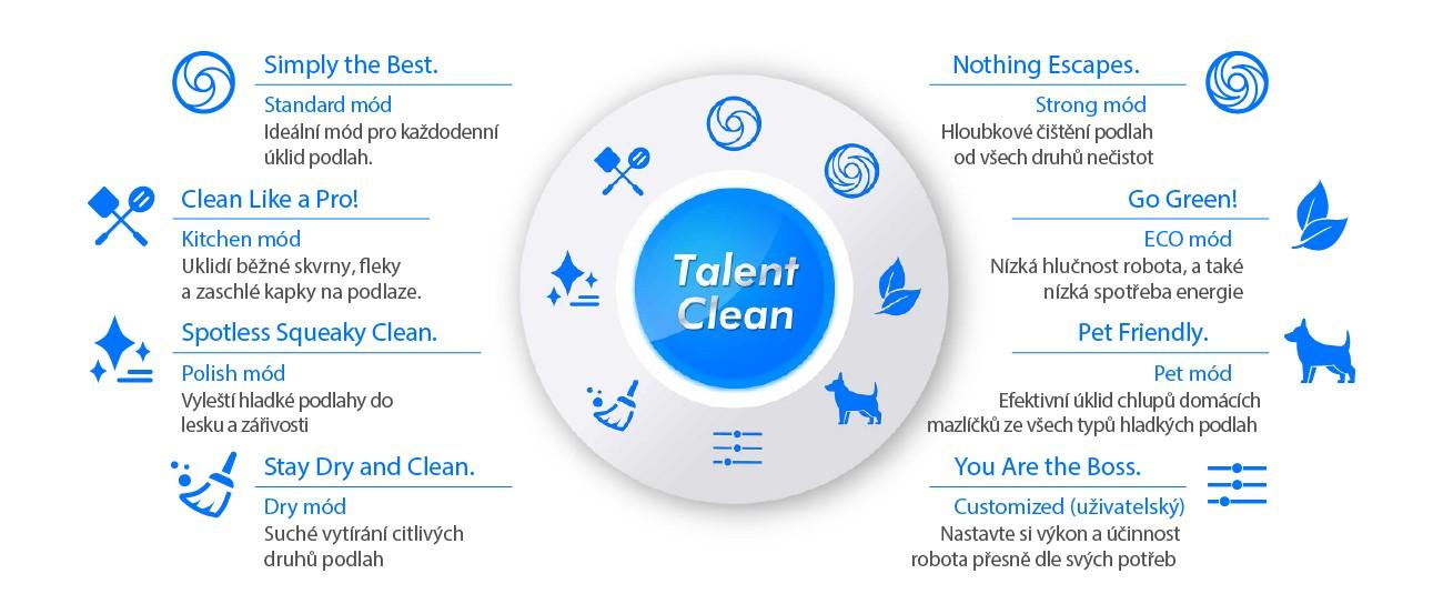 Talent Clean