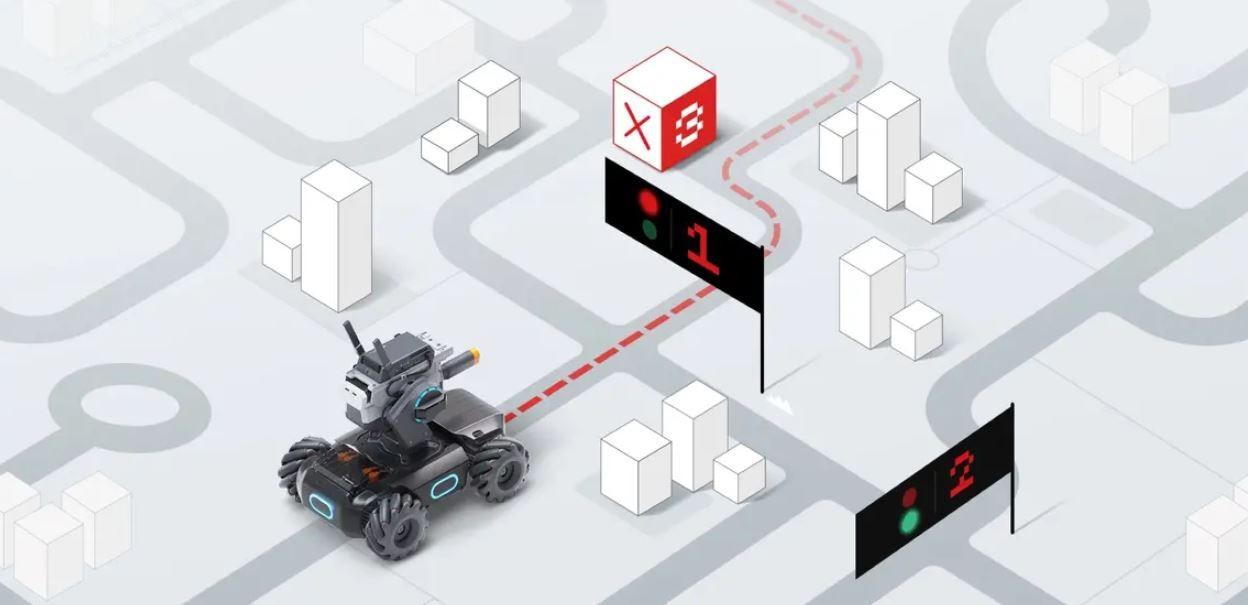 Začnite s automatizovanou jazdou