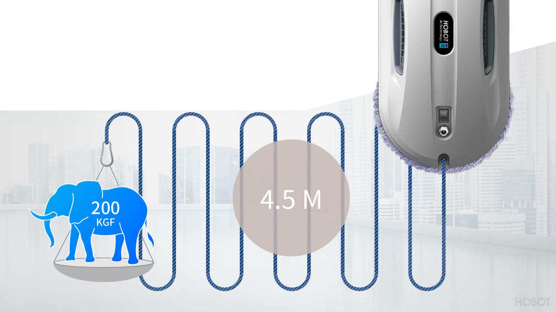 Dlhý napájací kábel a vstavaný UPS systém