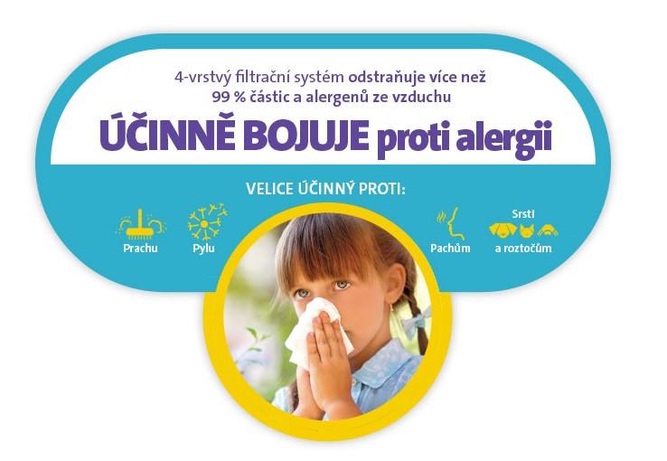 Účinný boj proti alergii