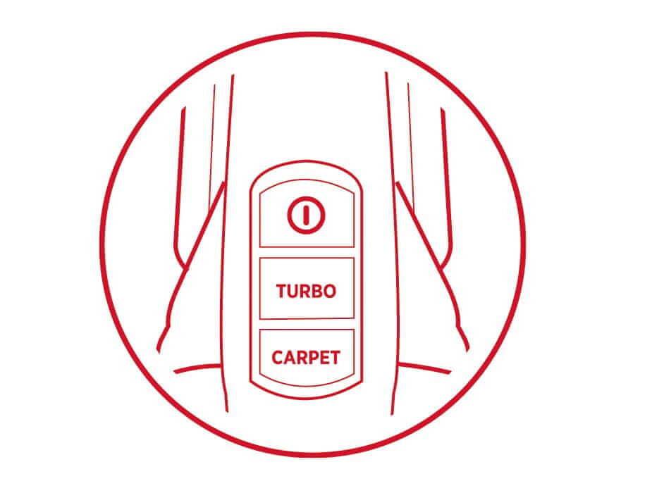Tlačidlo pre turbo výkon