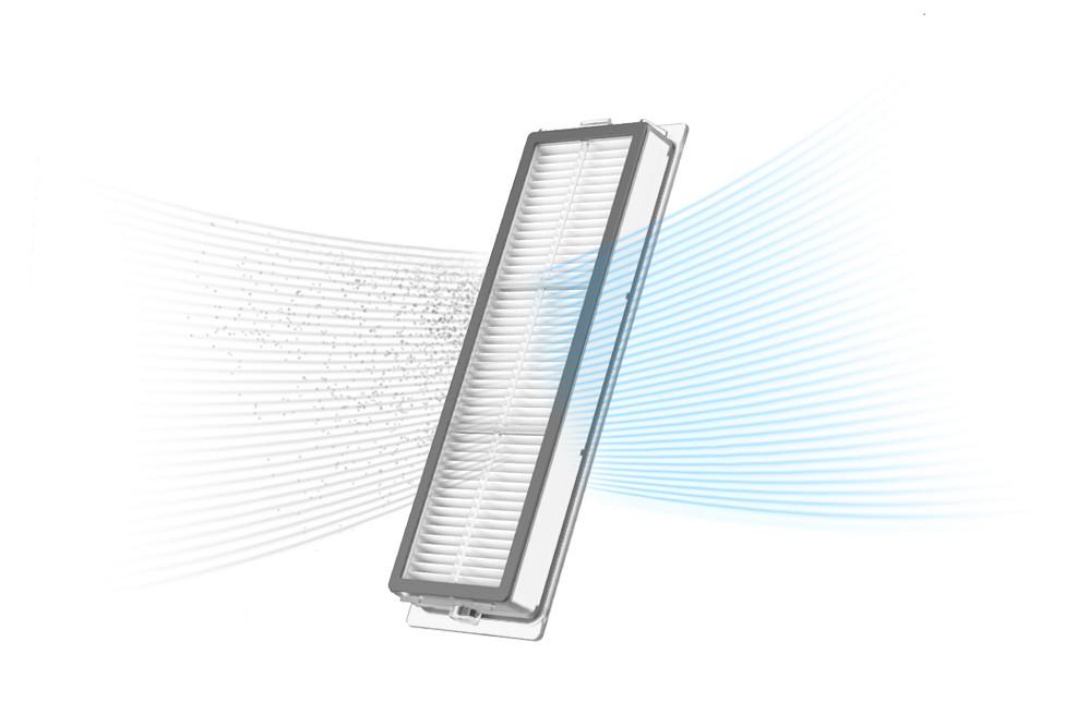 Predstavenie filtra pre robotický vysávač Xiaomi