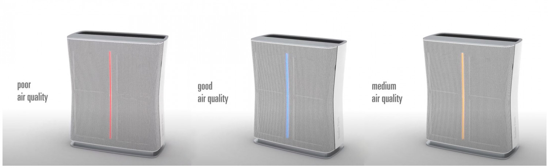 Indikátor zobrazenia kvality vzduchu