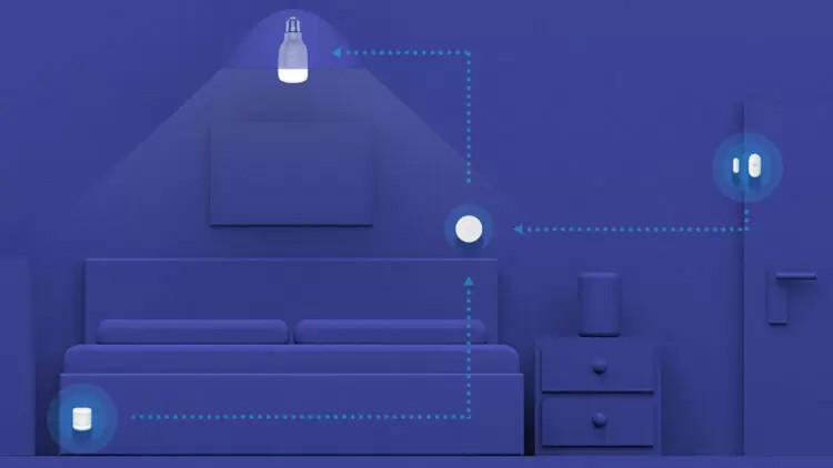 Prepojte žiarovku s inteligentnými zariadeniami Mi